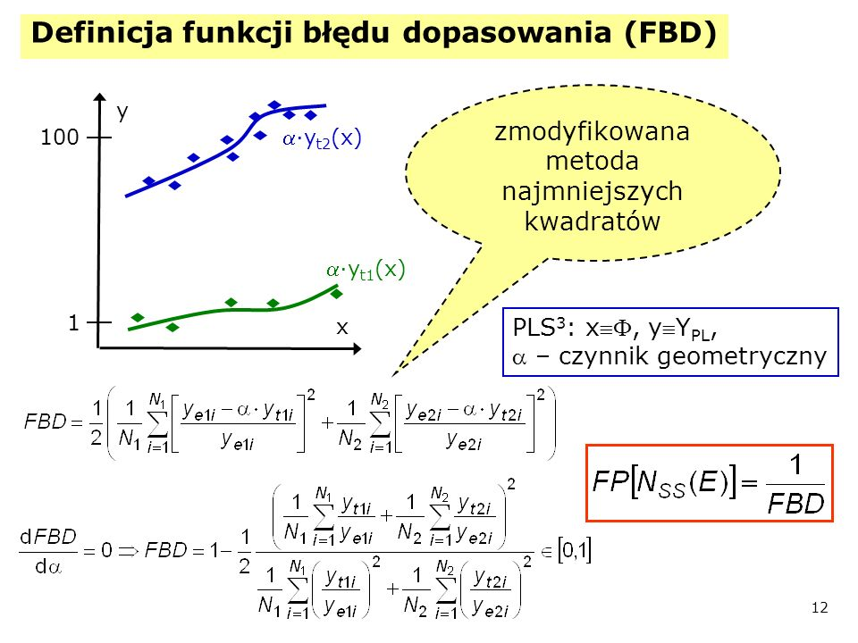 Definicja funkcji błędu dopasowania (FBD)