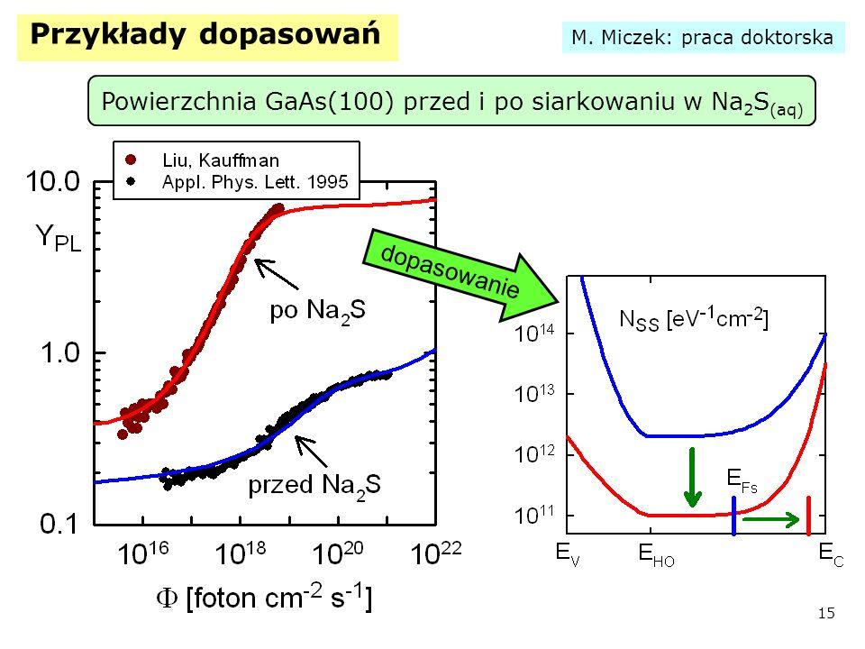 Przykłady dopasowań M. Miczek: praca doktorska. Powierzchnia GaAs(100) przed i po siarkowaniu w Na2S(aq)