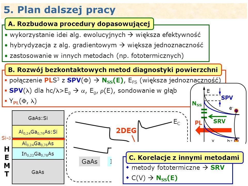 5. Plan dalszej pracy 2DEG H E M T