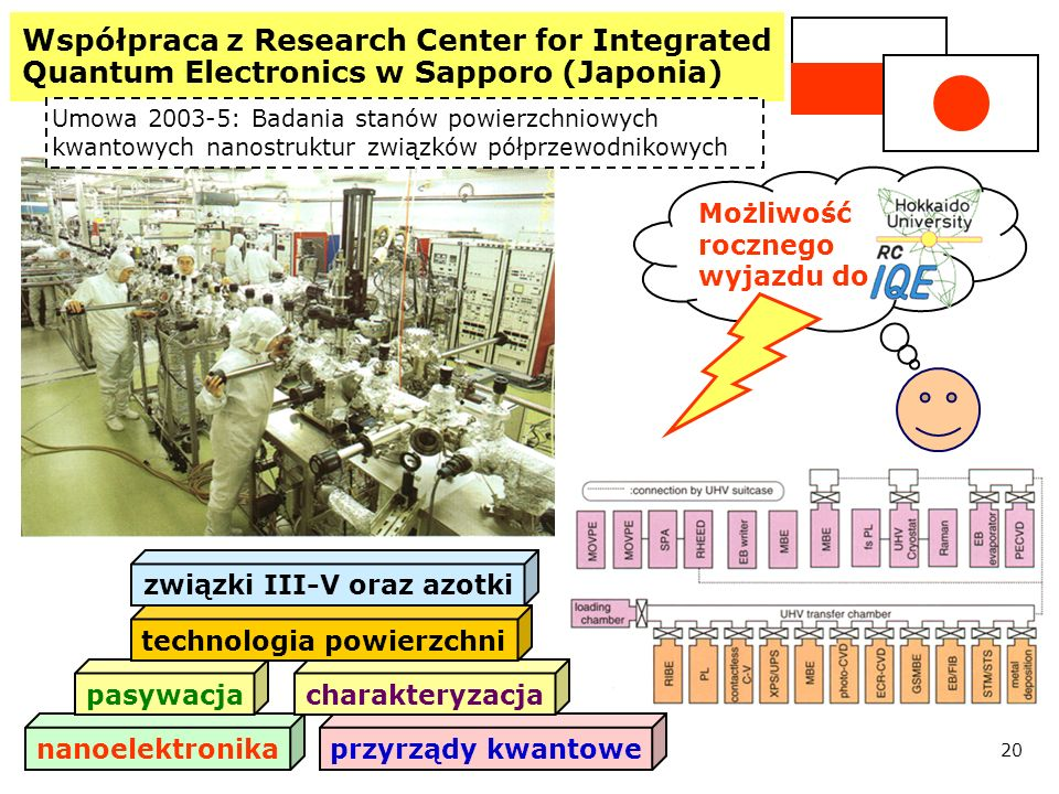technologia powierzchni związki III-V oraz azotki