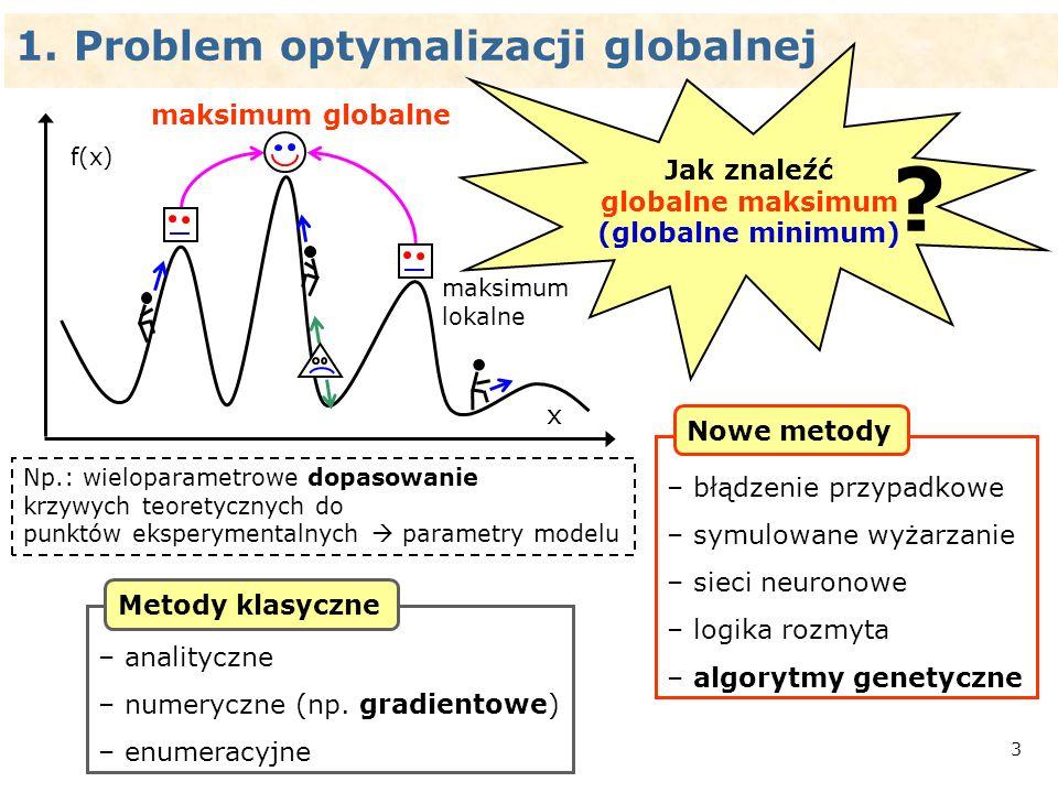 1. Problem optymalizacji globalnej