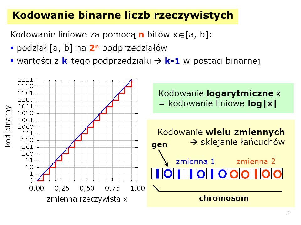 Kodowanie binarne liczb rzeczywistych