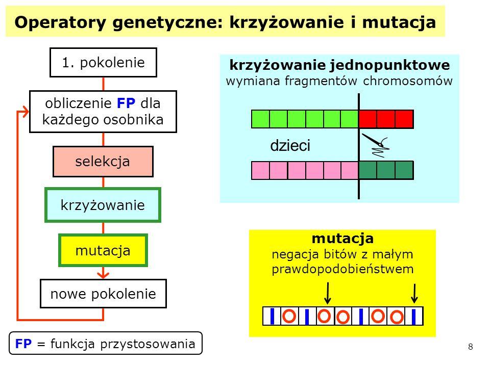 Operatory genetyczne: krzyżowanie i mutacja