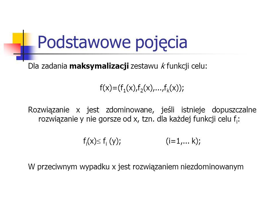 f(x)=(f1(x),f2(x),...,fk(x));