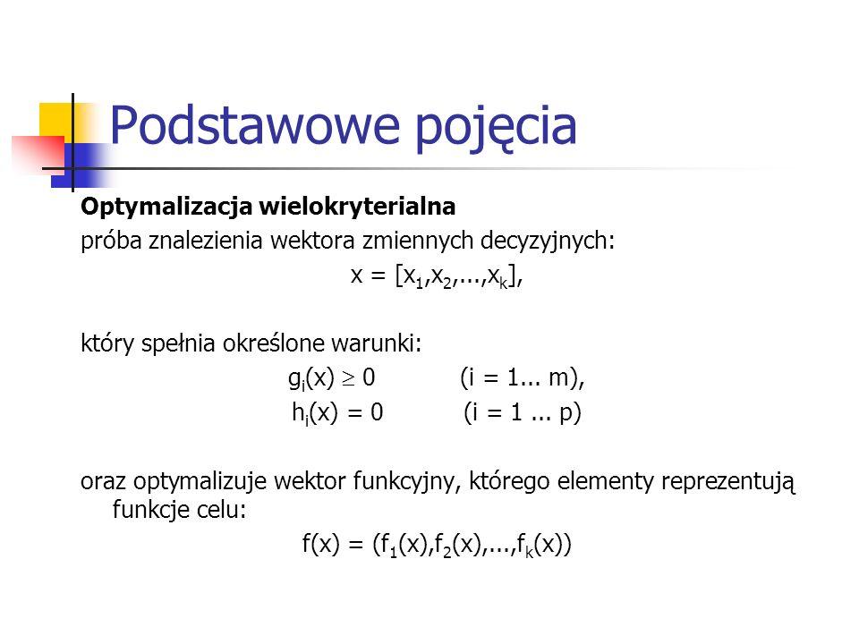 f(x) = (f1(x),f2(x),...,fk(x))