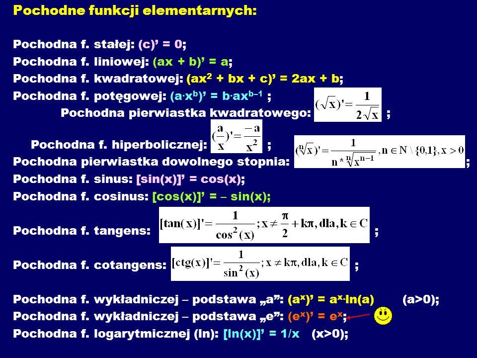 Pochodne funkcji elementarnych: