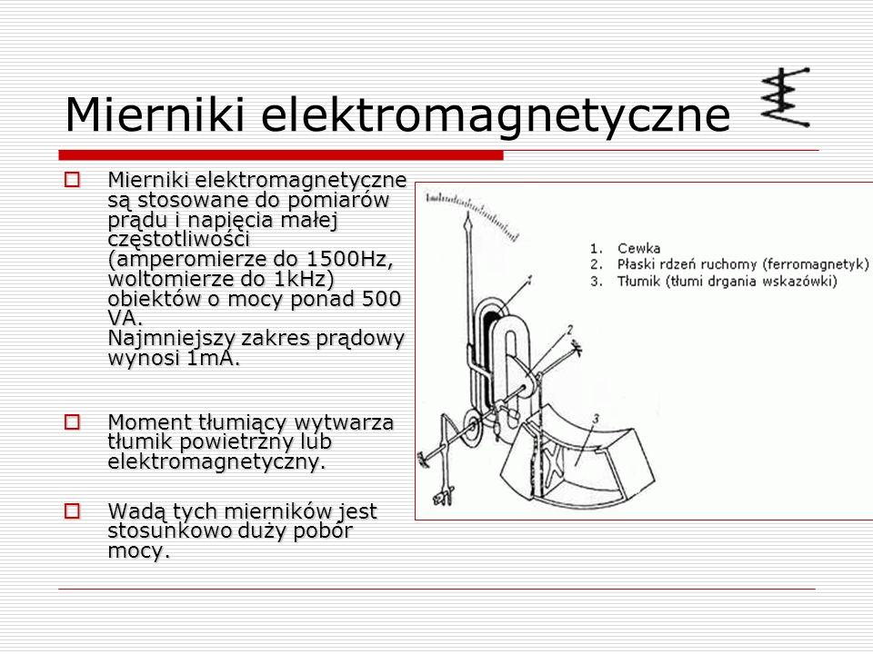 Mierniki elektromagnetyczne