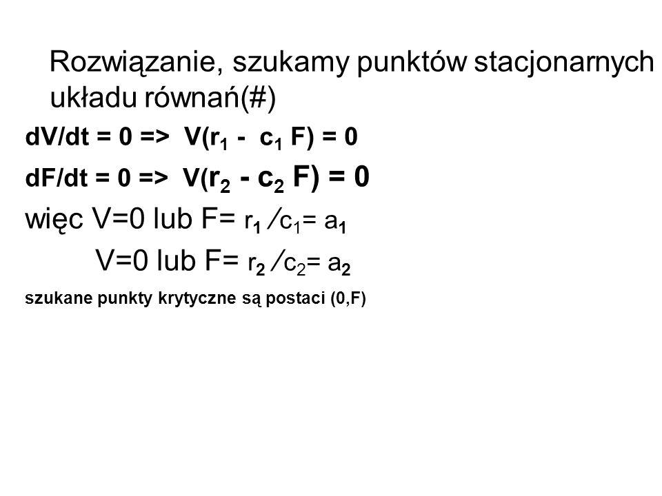 Rozwiązanie, szukamy punktów stacjonarnych układu równań(#)