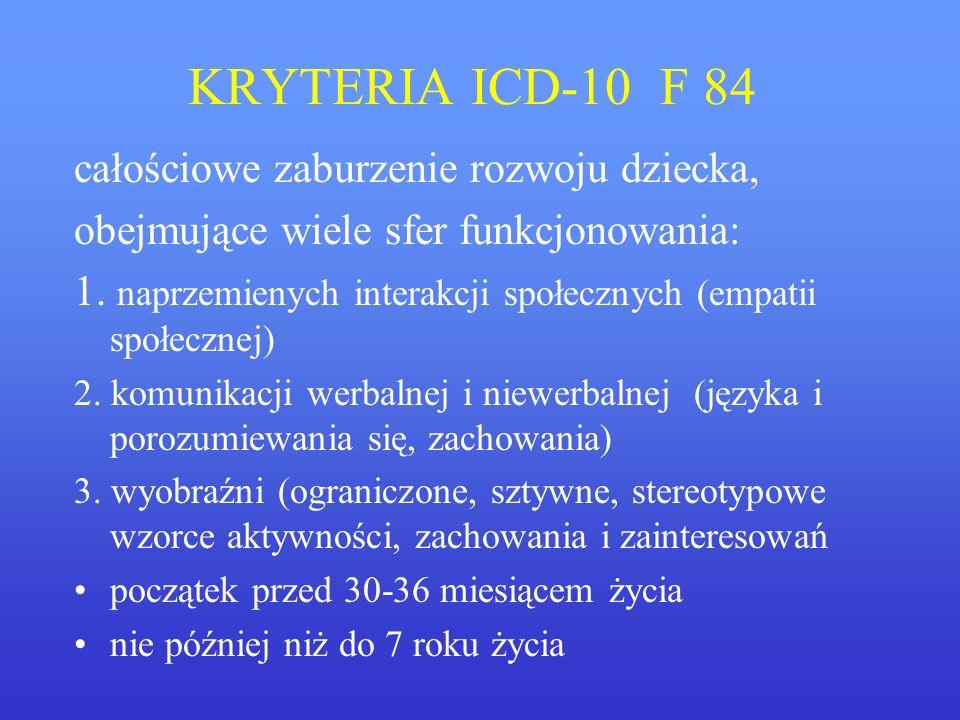 KRYTERIA ICD-10 F 84 całościowe zaburzenie rozwoju dziecka,