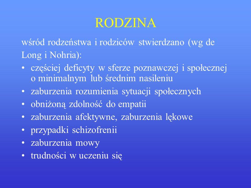 RODZINA wśród rodzeństwa i rodziców stwierdzano (wg de Long i Nohria):