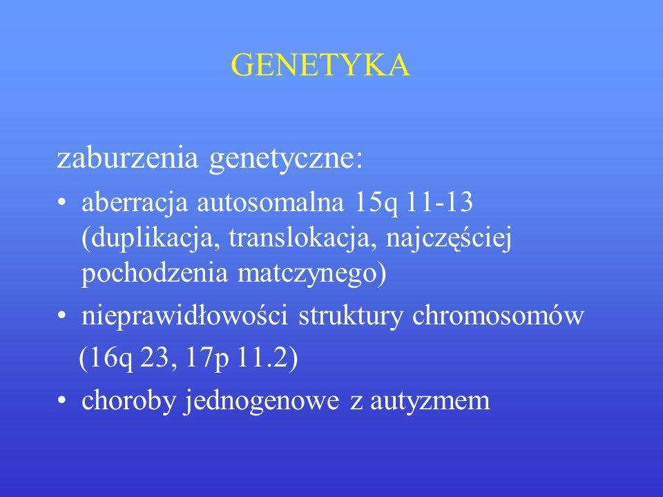 zaburzenia genetyczne: