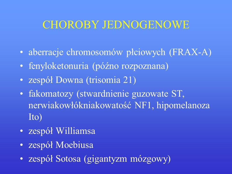 CHOROBY JEDNOGENOWE aberracje chromosomów płciowych (FRAX-A)