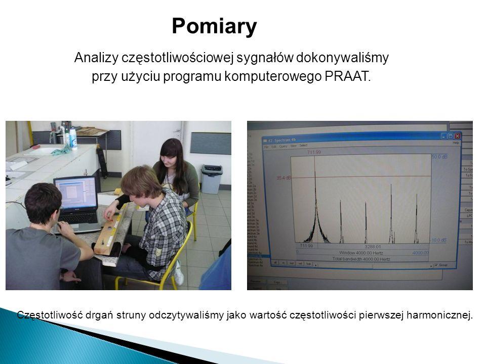 Pomiary Analizy częstotliwościowej sygnałów dokonywaliśmy