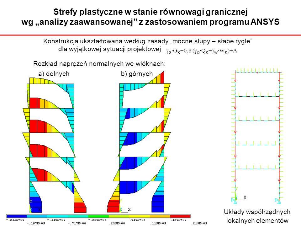 Strefy plastyczne w stanie równowagi granicznej
