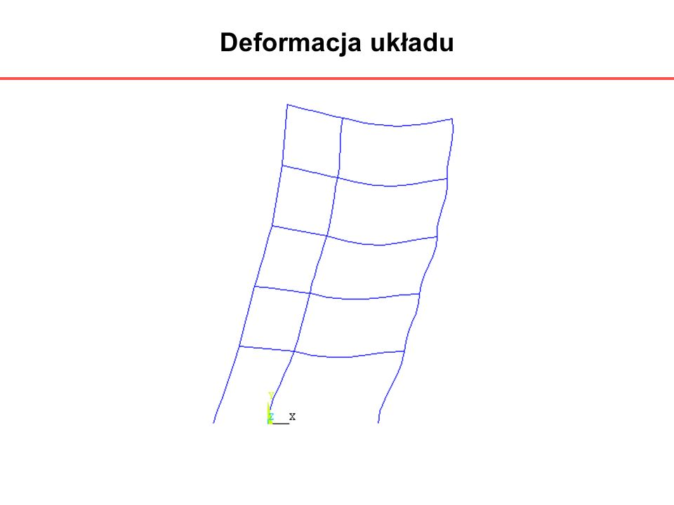 Deformacja układu