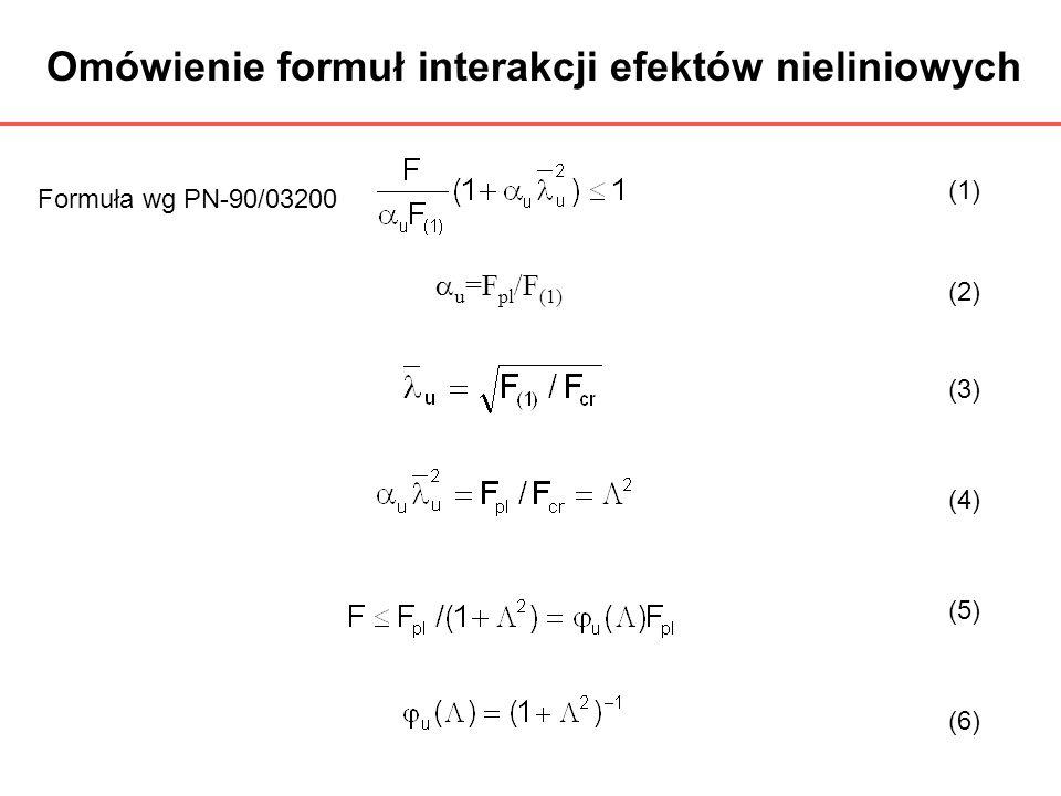 Omówienie formuł interakcji efektów nieliniowych