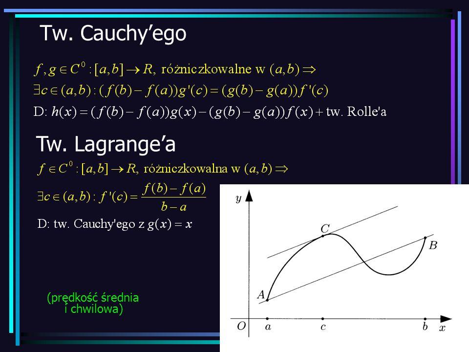 Tw. Cauchy'ego Tw. Lagrange'a (prędkość średnia i chwilowa)