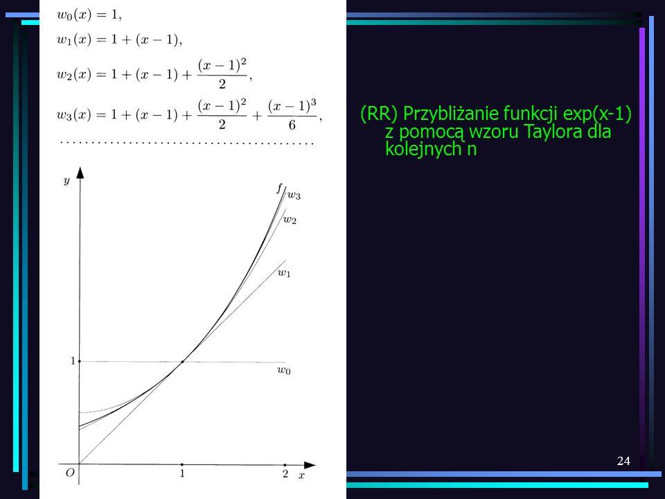 (RR) Przybliżanie funkcji exp(x-1) z pomocą wzoru Taylora dla kolejnych n