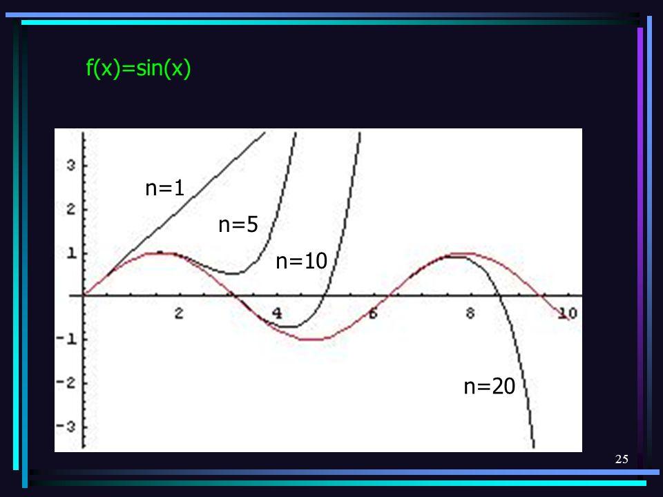 f(x)=sin(x) n=1 n=5 n=10 n=20