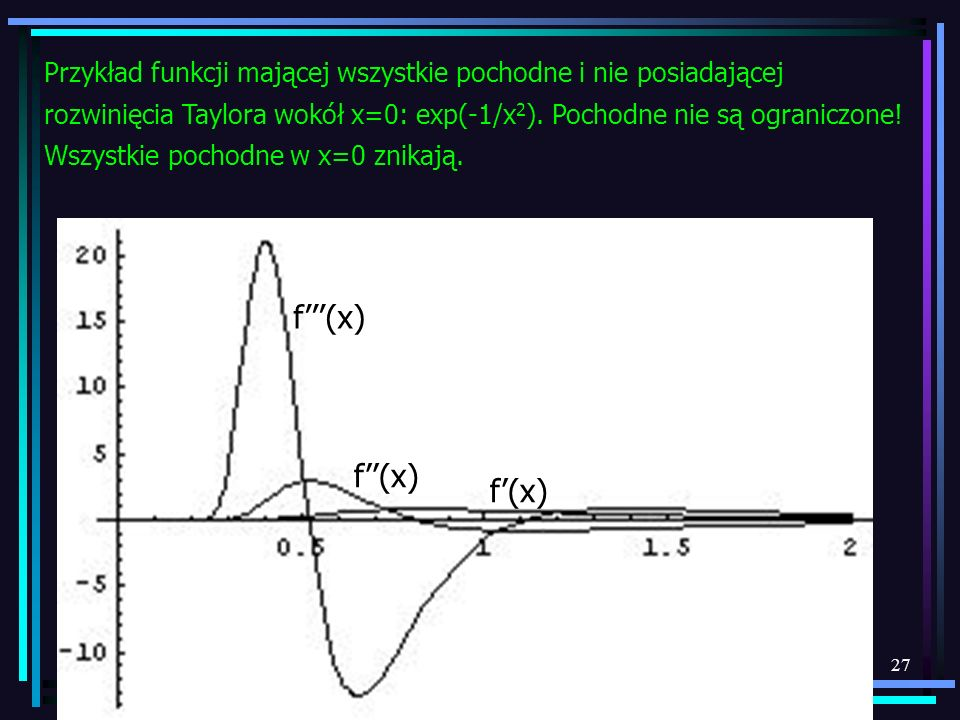 Przykład funkcji mającej wszystkie pochodne i nie posiadającej