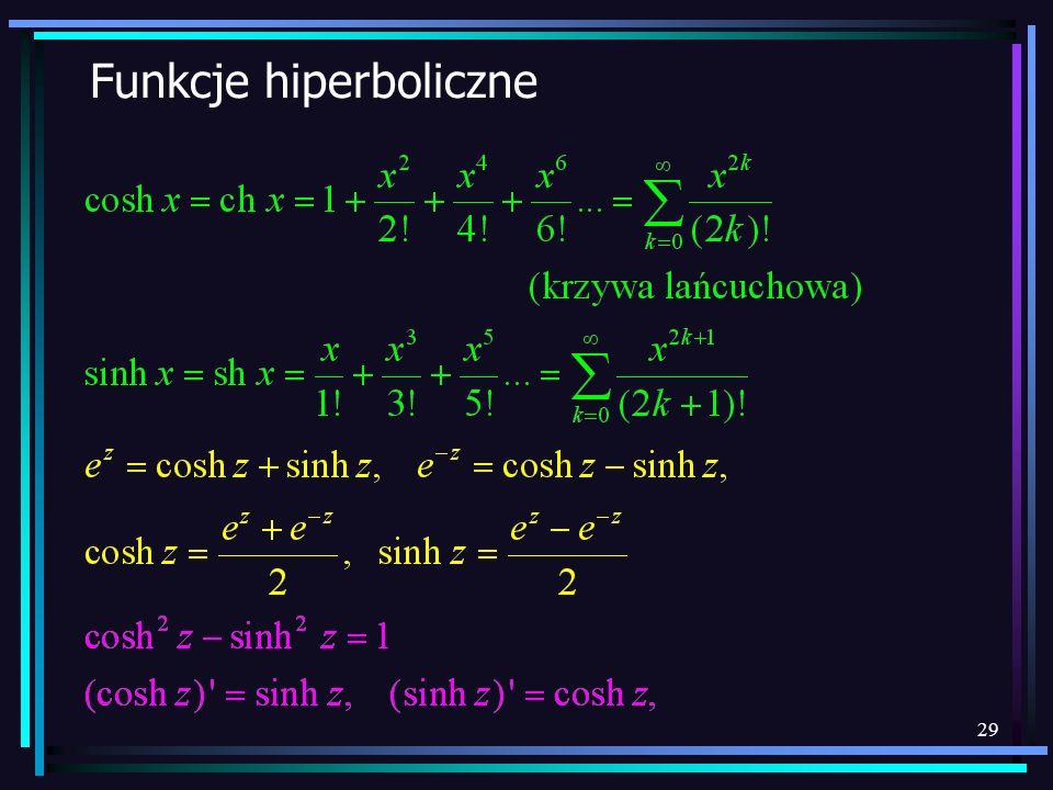 Funkcje hiperboliczne