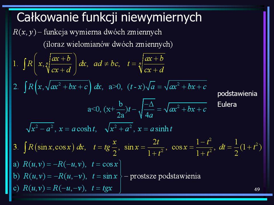 Całkowanie funkcji niewymiernych