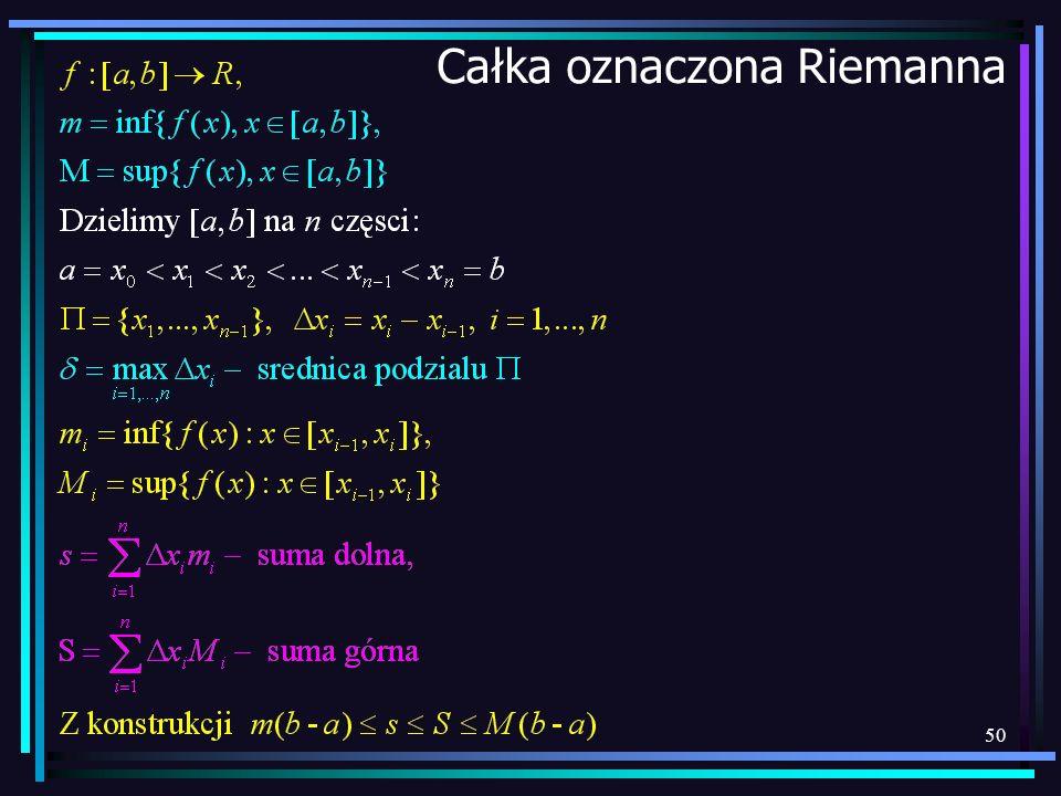 Całka oznaczona Riemanna