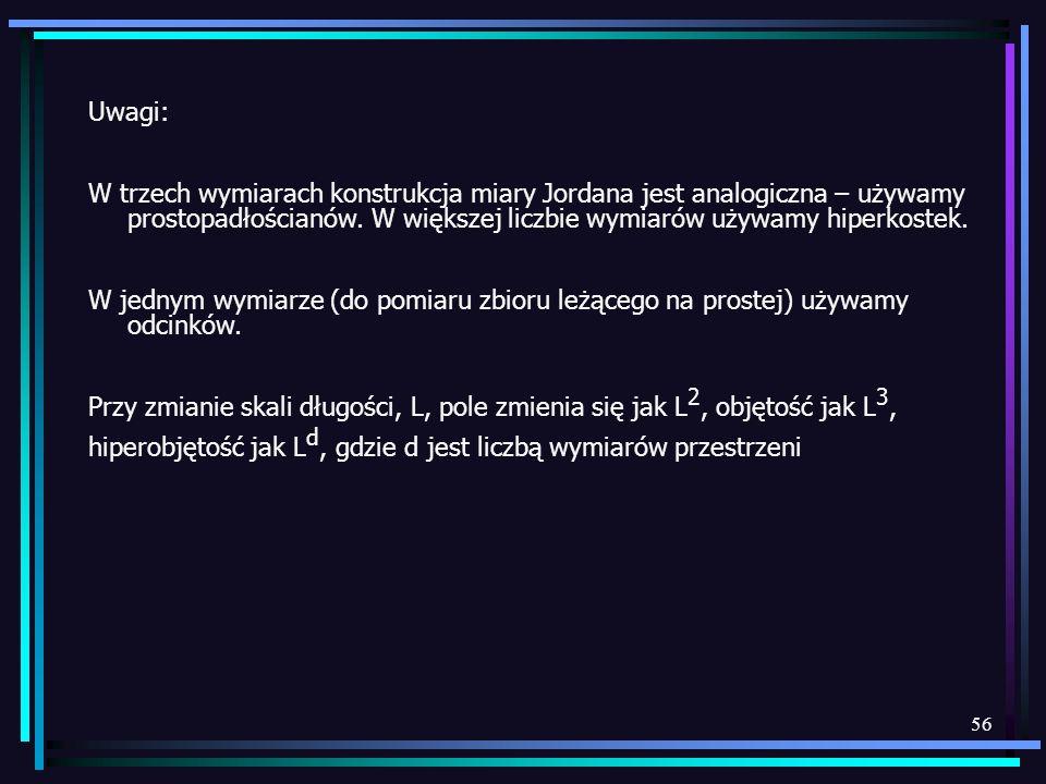 Uwagi: W trzech wymiarach konstrukcja miary Jordana jest analogiczna – używamy prostopadłościanów. W większej liczbie wymiarów używamy hiperkostek.