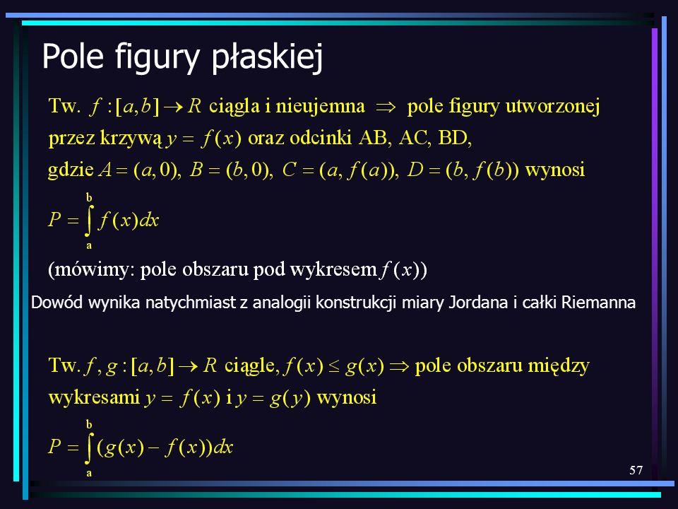 Pole figury płaskiej Dowód wynika natychmiast z analogii konstrukcji miary Jordana i całki Riemanna