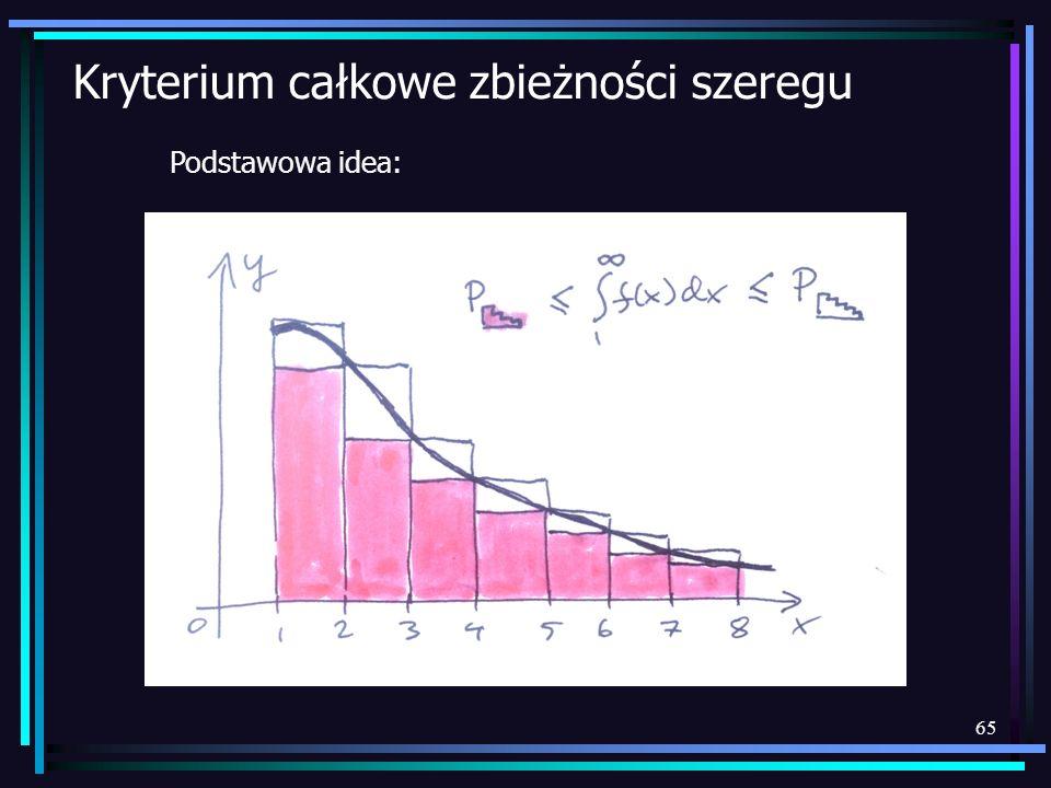 Kryterium całkowe zbieżności szeregu
