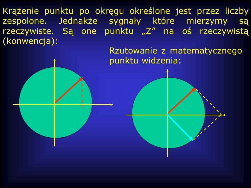 Krążenie punktu po okręgu określone jest przez liczby zespolone