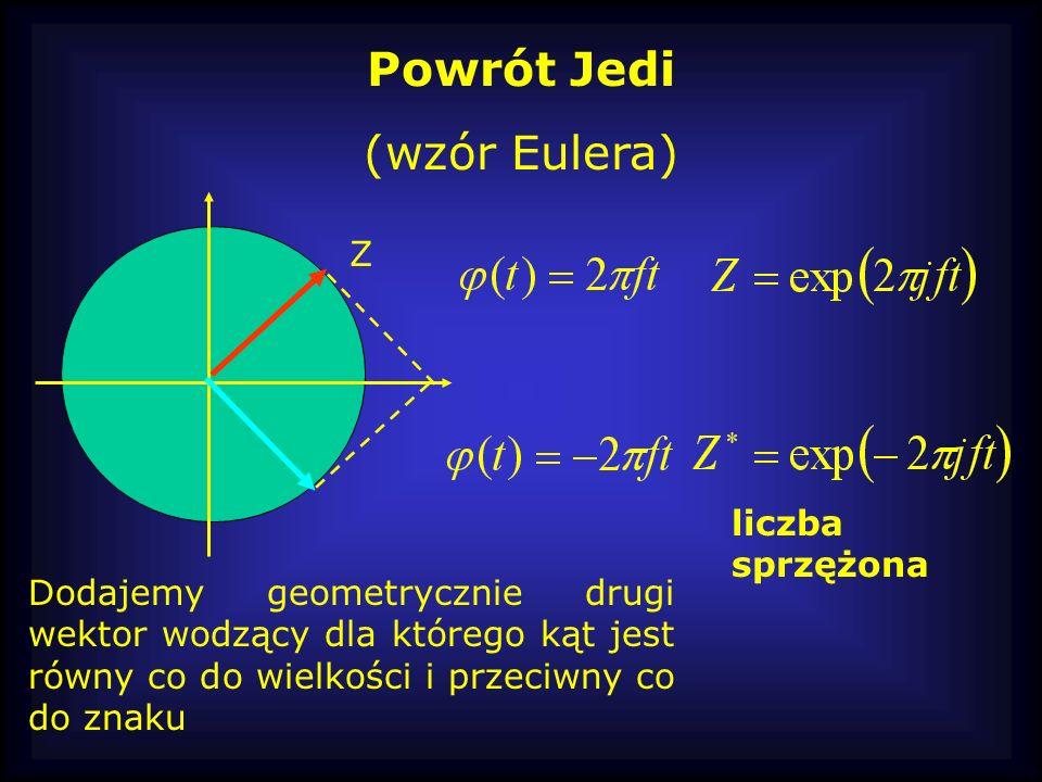 Powrót Jedi (wzór Eulera) Z liczba sprzężona