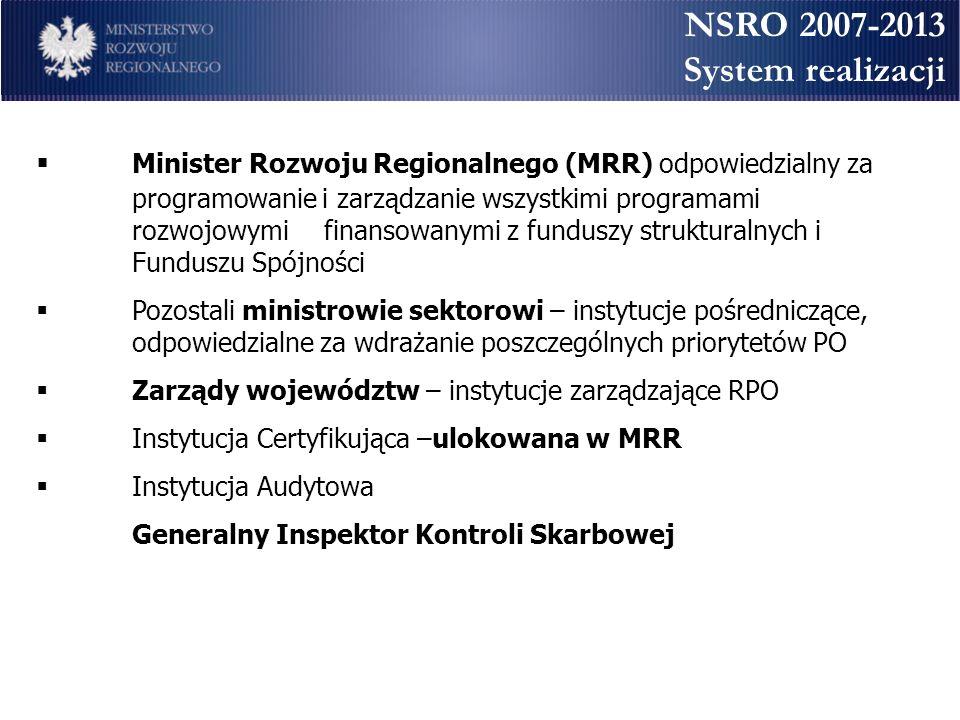NSRO 2007-2013 System realizacji