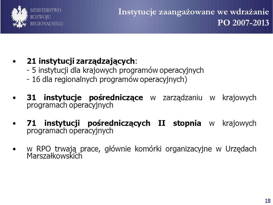 Instytucje zaangażowane we wdrażanie PO 2007-2013