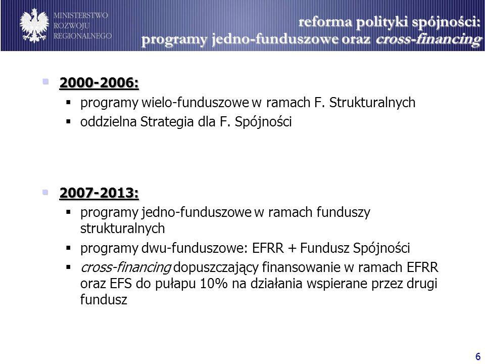 reforma polityki spójności: programy jedno-funduszowe oraz cross-financing
