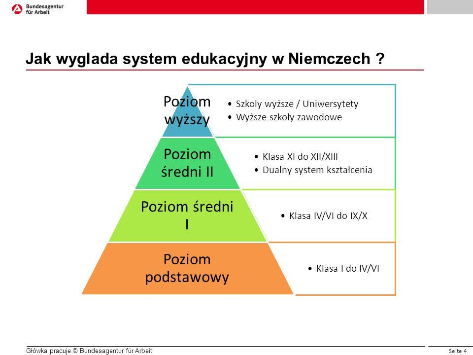 Jak wyglada system edukacyjny w Niemczech