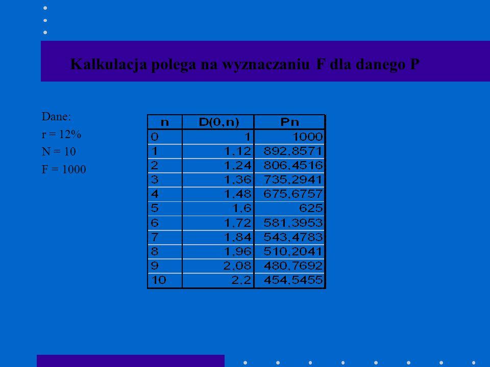 Kalkulacja polega na wyznaczaniu F dla danego P