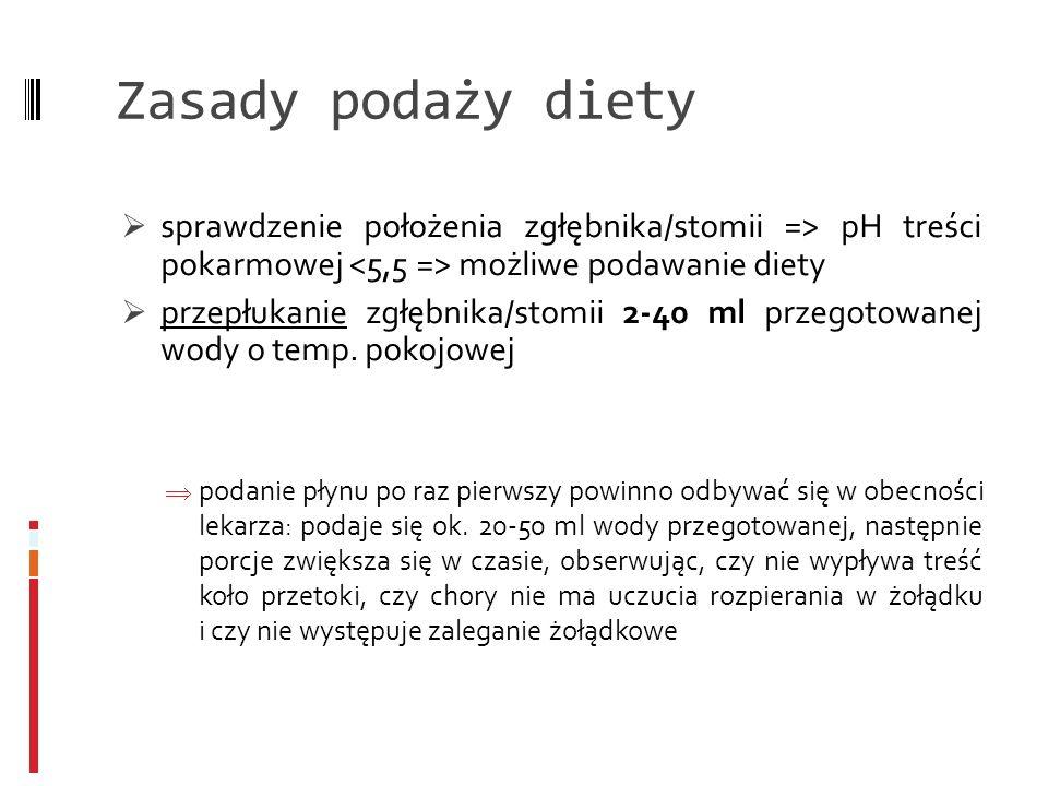 Zasady podaży dietysprawdzenie położenia zgłębnika/stomii => pH treści pokarmowej <5,5 => możliwe podawanie diety.