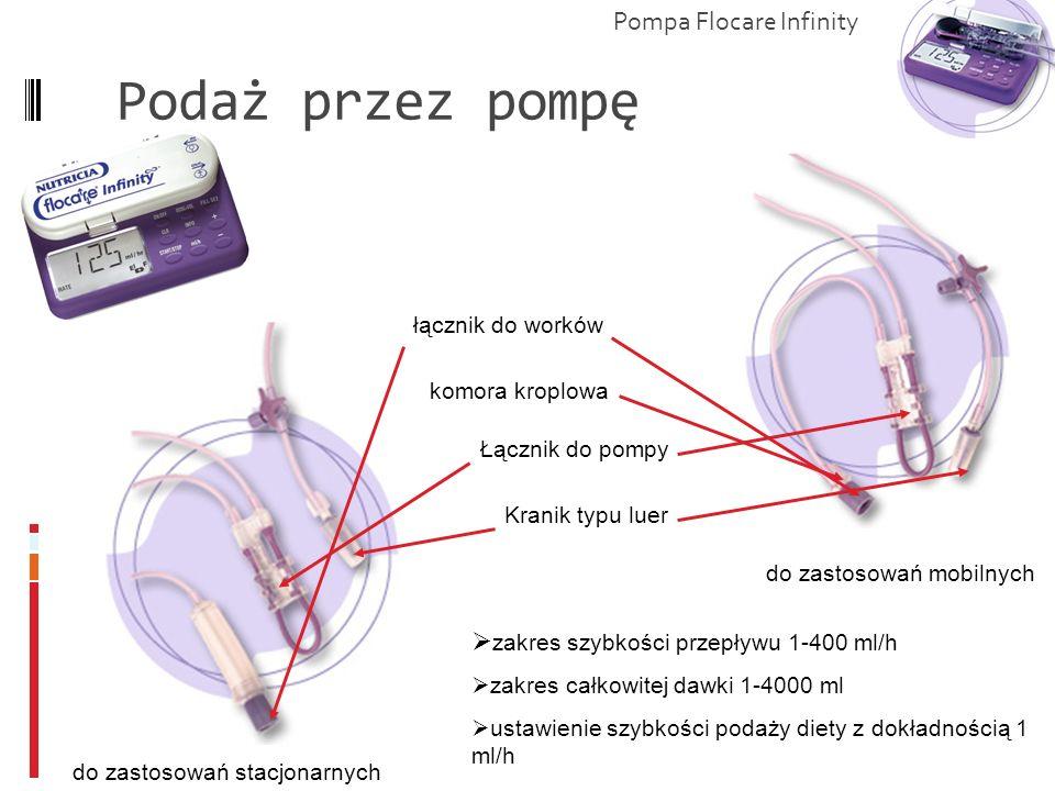 Podaż przez pompę Pompa Flocare Infinity