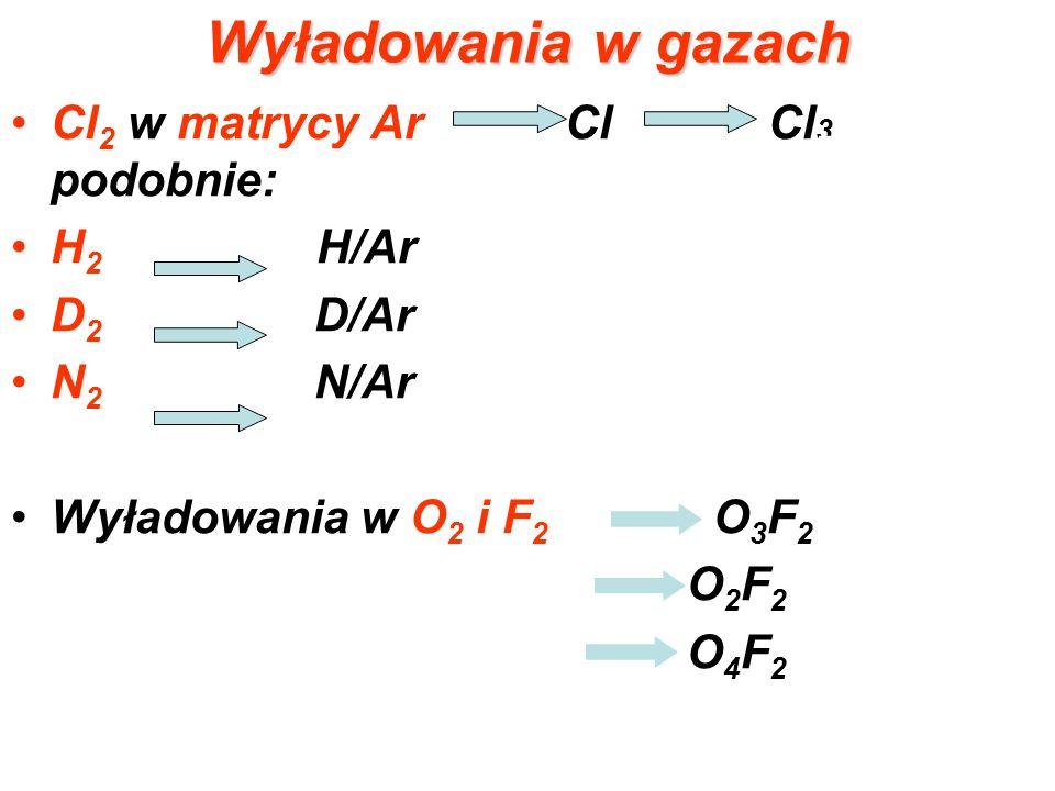 Wyładowania w gazach Cl2 w matrycy Ar Cl Cl3 podobnie: H2 H/Ar D2 D/Ar