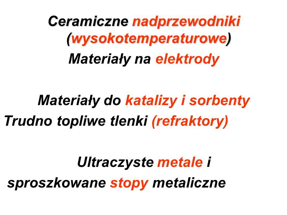 Ceramiczne nadprzewodniki (wysokotemperaturowe) Materiały na elektrody