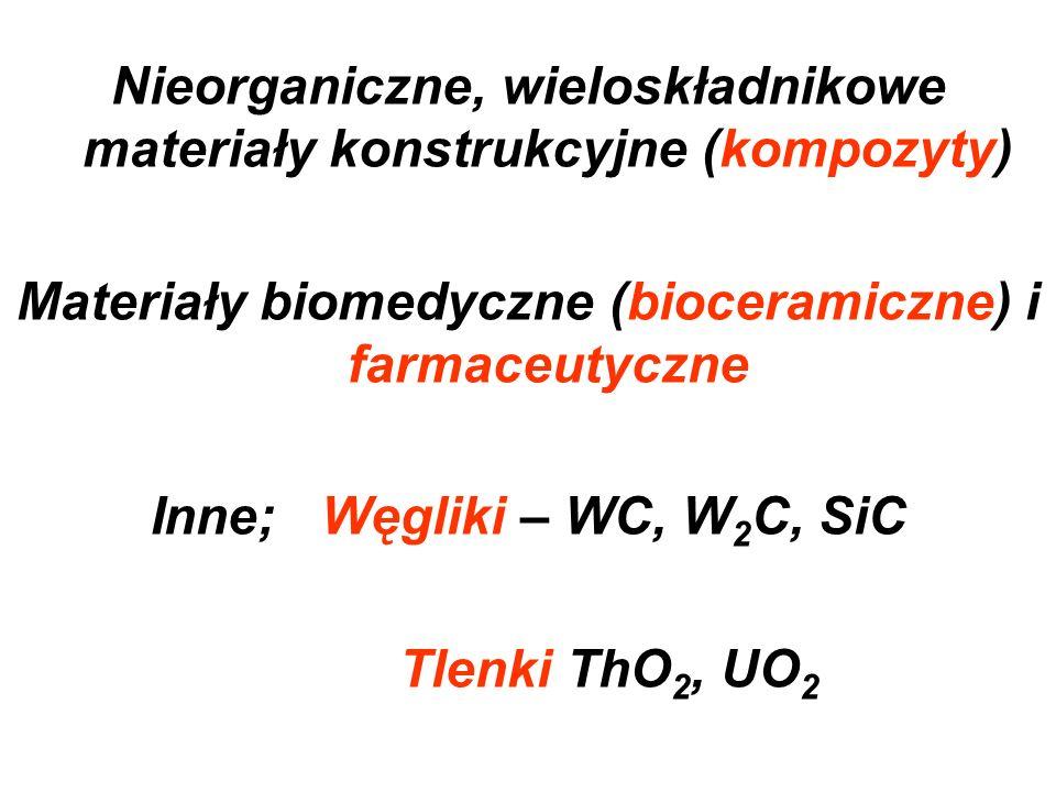 Nieorganiczne, wieloskładnikowe materiały konstrukcyjne (kompozyty)