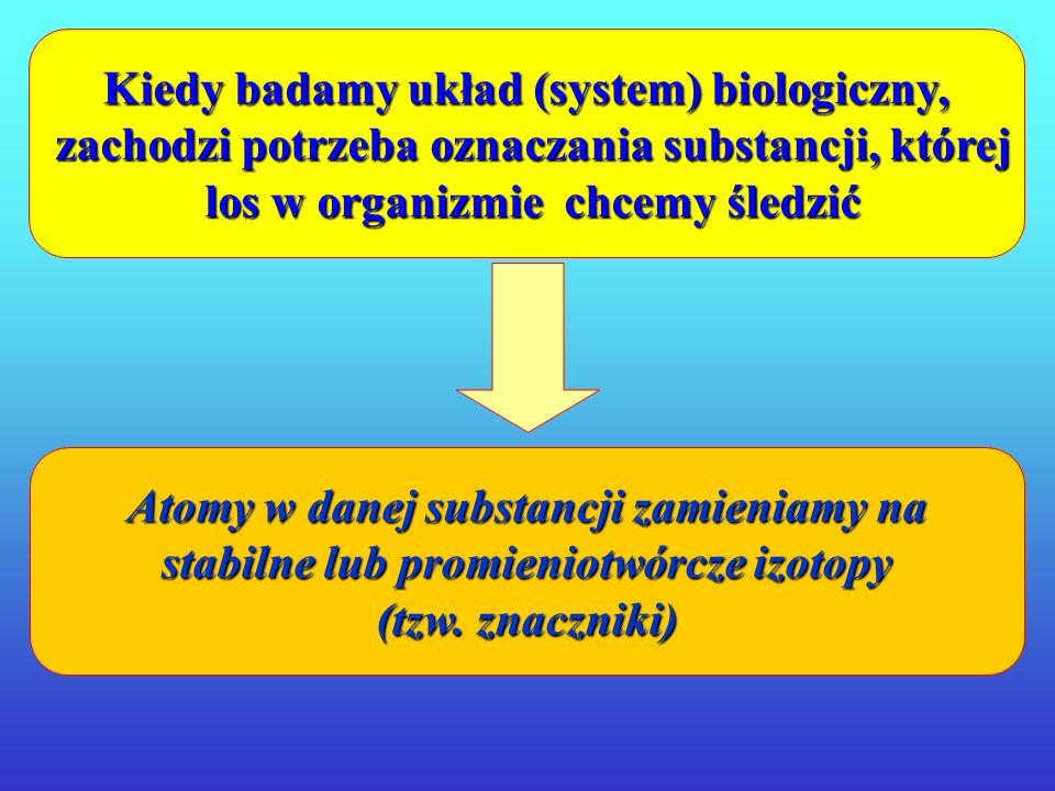 Kiedy badamy układ (system) biologiczny,