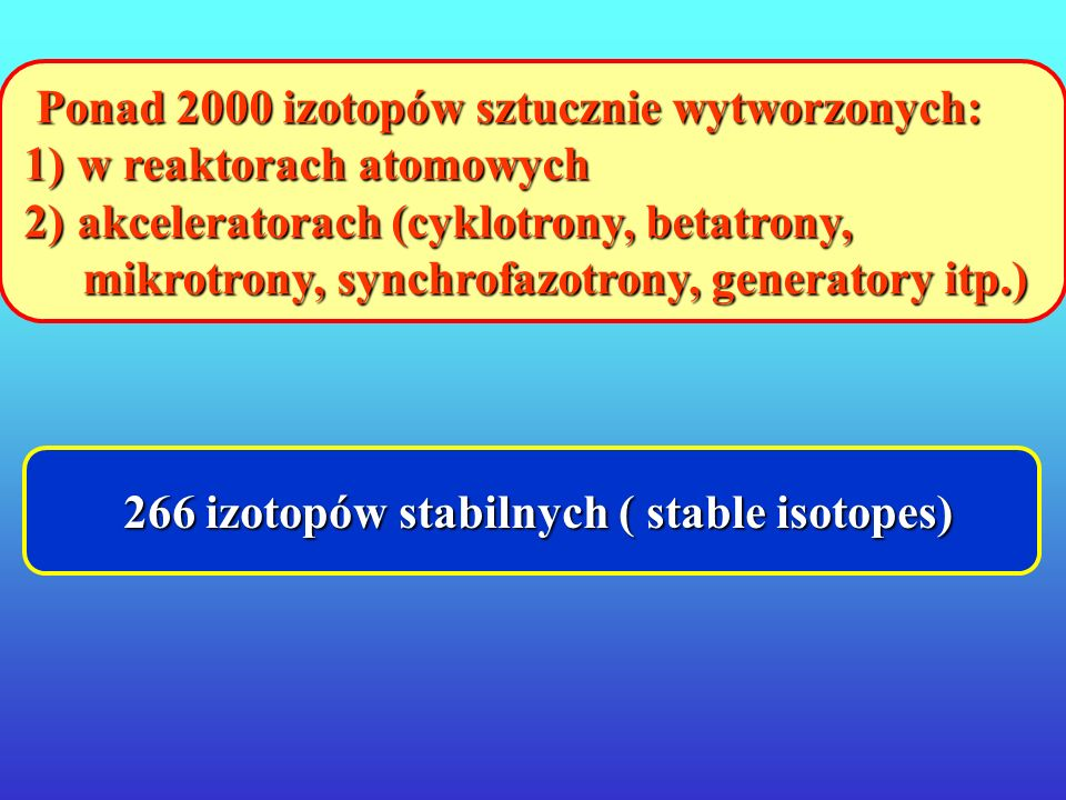 266 izotopów stabilnych ( stable isotopes)