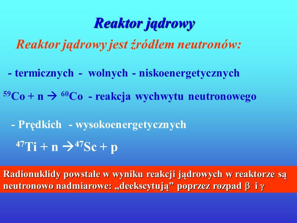 Reaktor jądrowy Reaktor jądrowy jest źródłem neutronów: