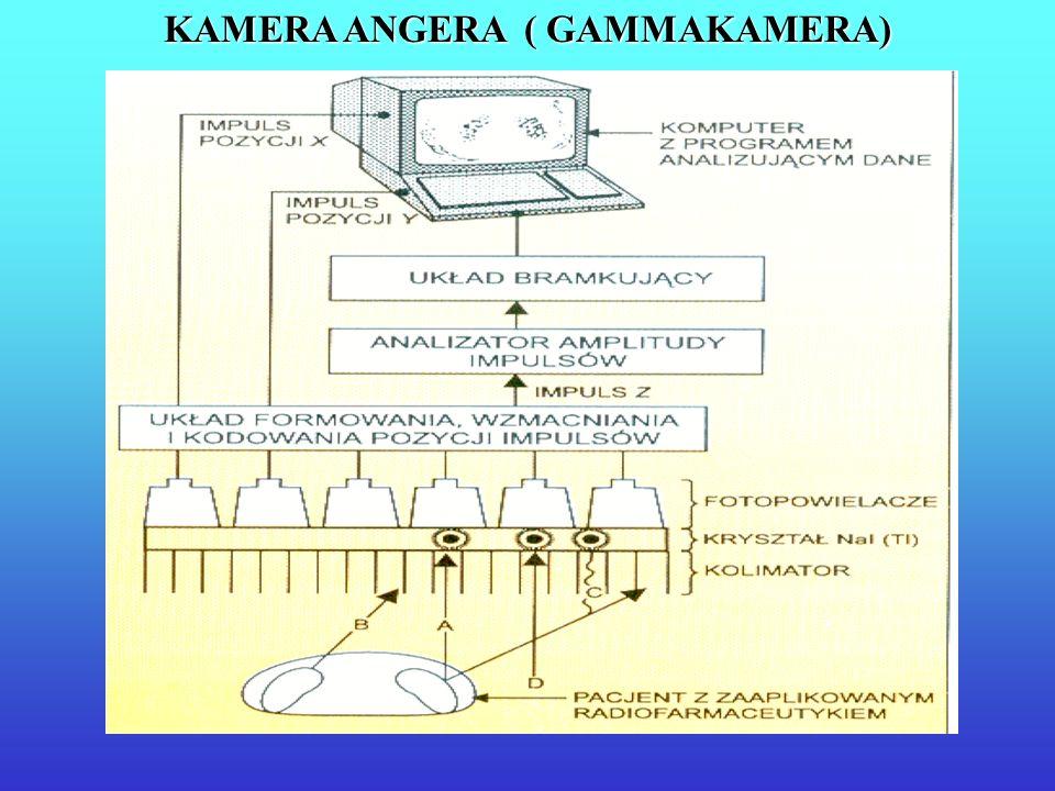 KAMERA ANGERA ( GAMMAKAMERA)