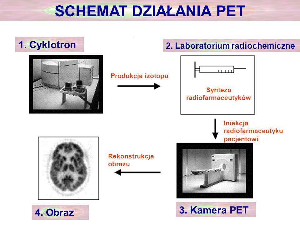 Synteza radiofarmaceutyków