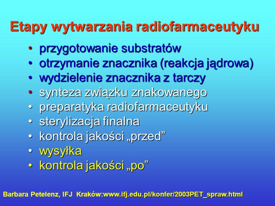 Etapy wytwarzania radiofarmaceutyku