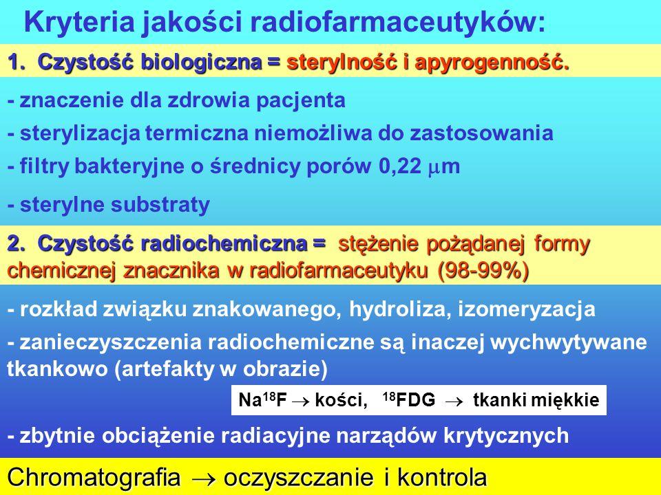 Kryteria jakości radiofarmaceutyków: