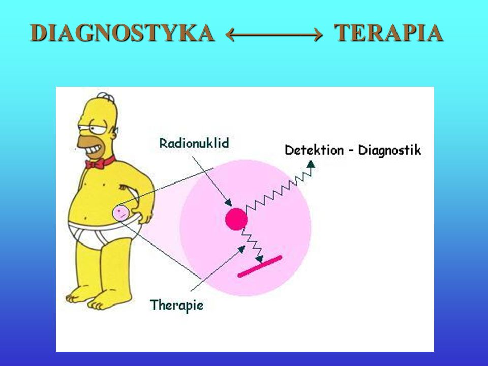 DIAGNOSTYKA  TERAPIA